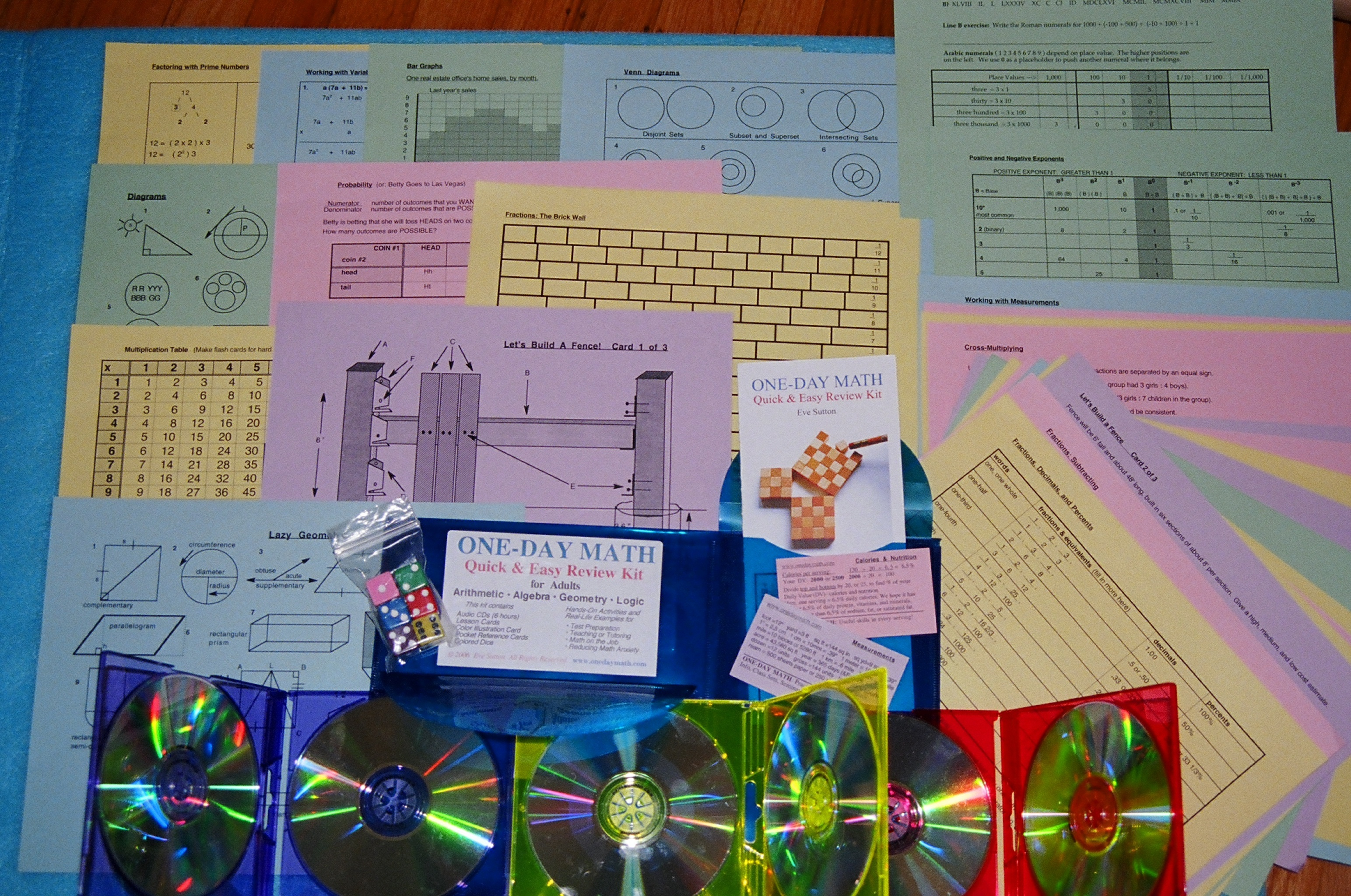 photo of math kit showing six compact disks, lesson cards, colored dice, and three-pocket carrier